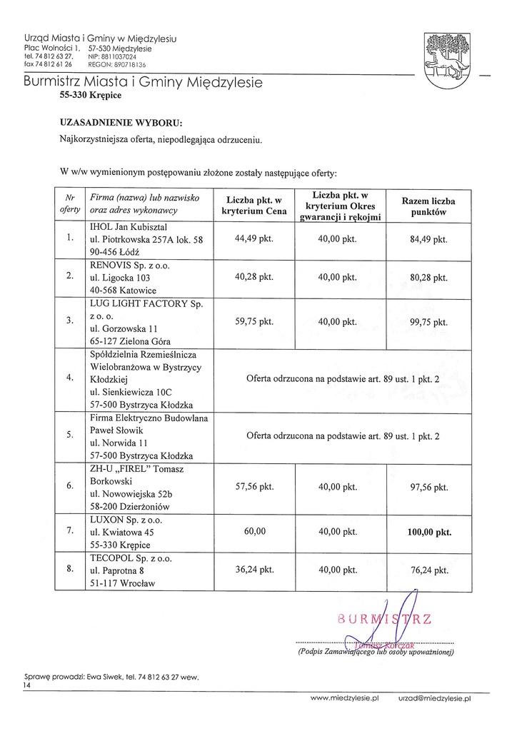Informacja o odrzuceniu i wyboru cz .2.jpeg