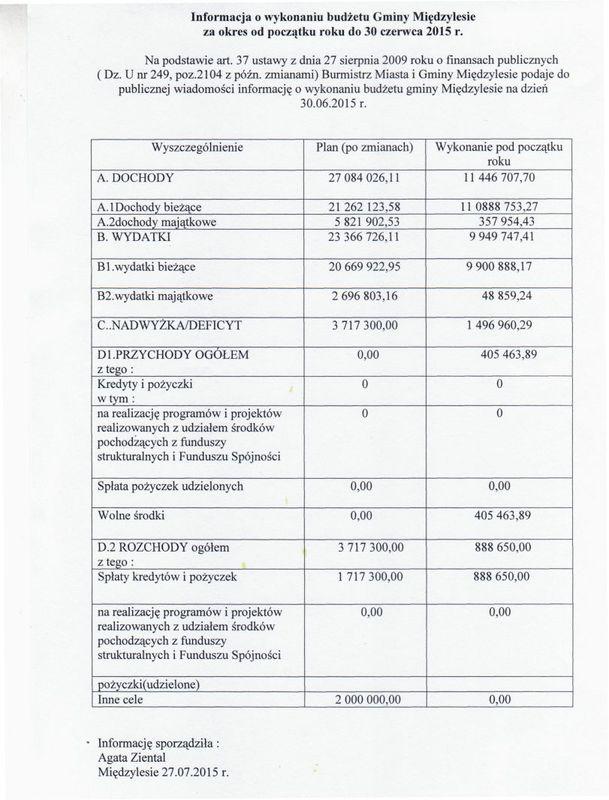 informacja z budżetu.jpeg
